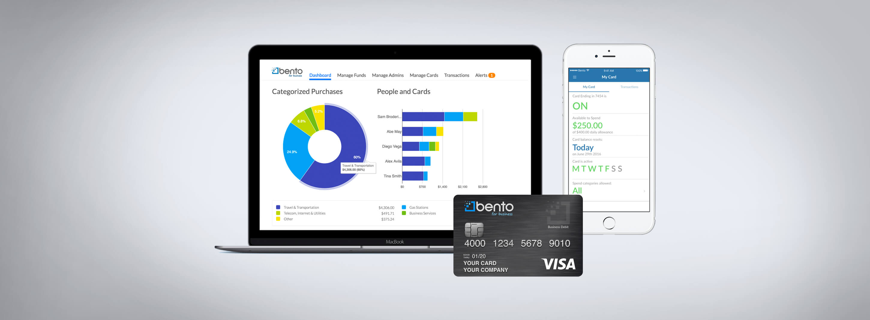 Dwolla Helps Bento for Business Scale