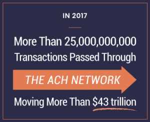 ACH transactions in 2017 graphic