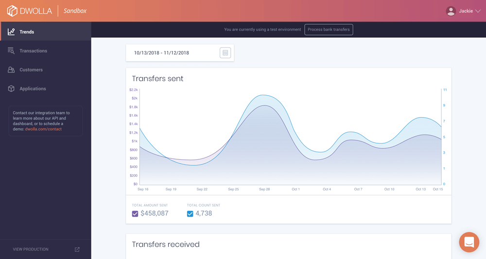 Dwolla Dashboard Screenshot