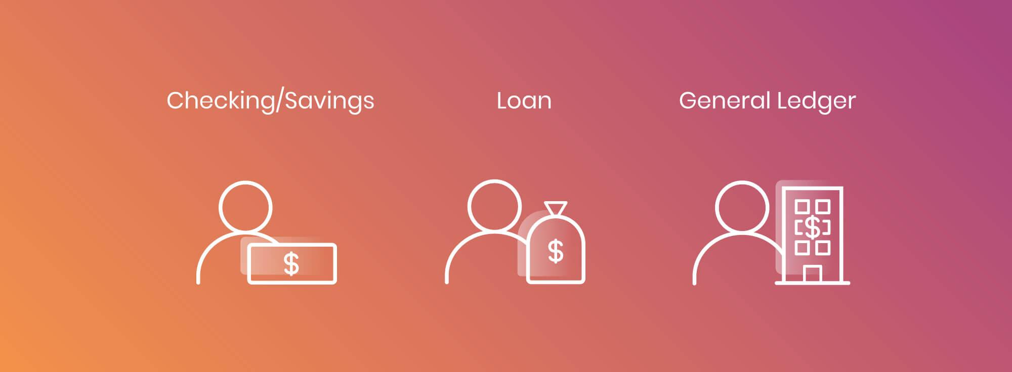 bank account types blog image