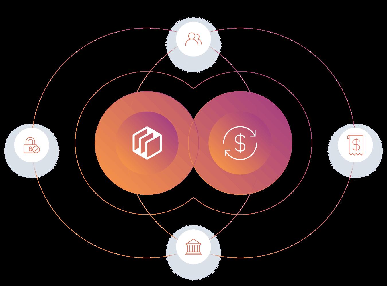 reseller partnerships image