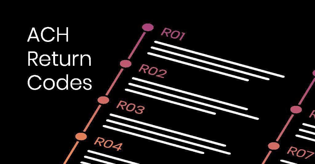 ACH return codes image